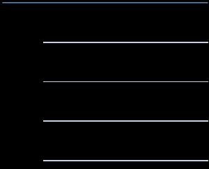 Схема Авангард